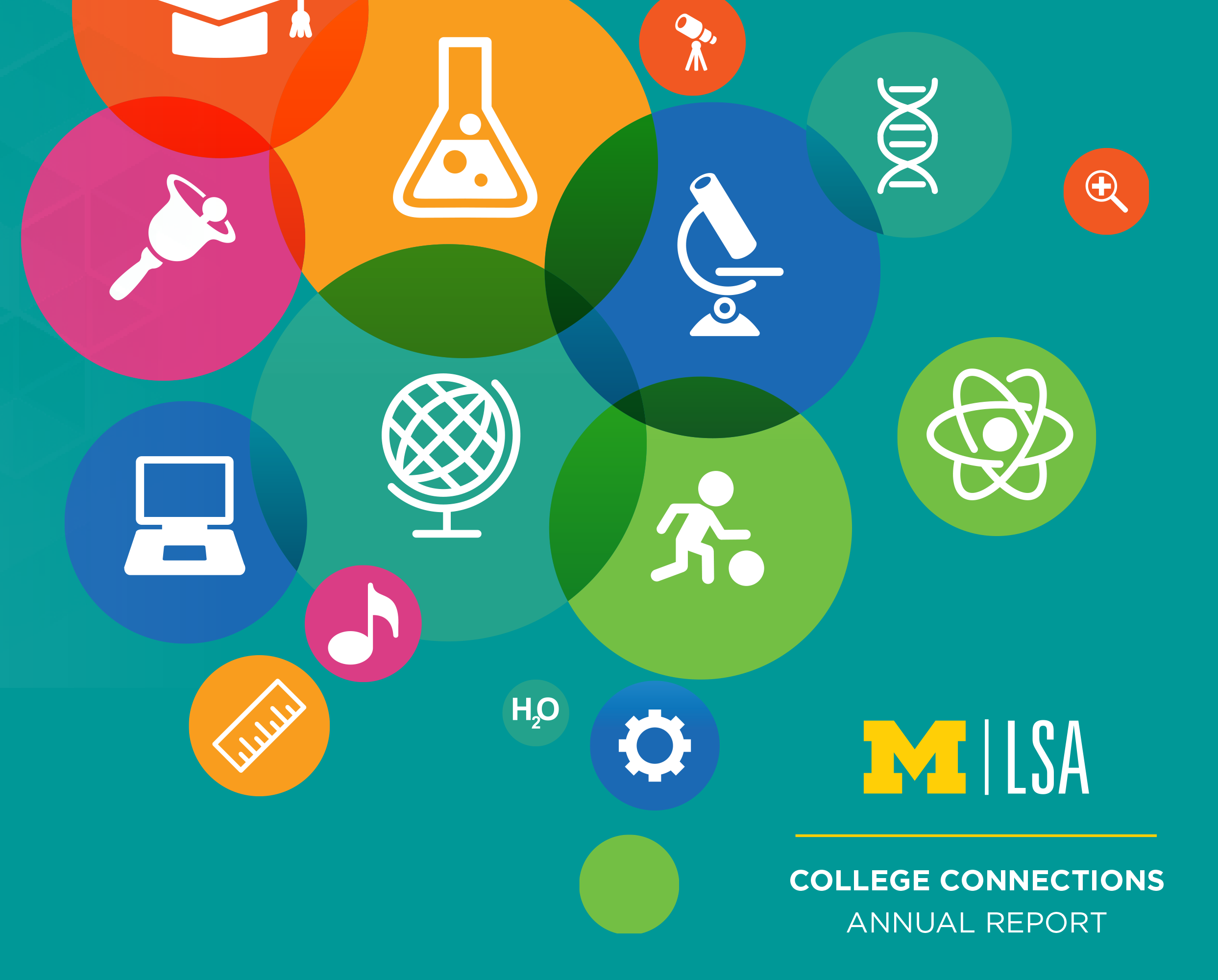 College Connections Annual Report